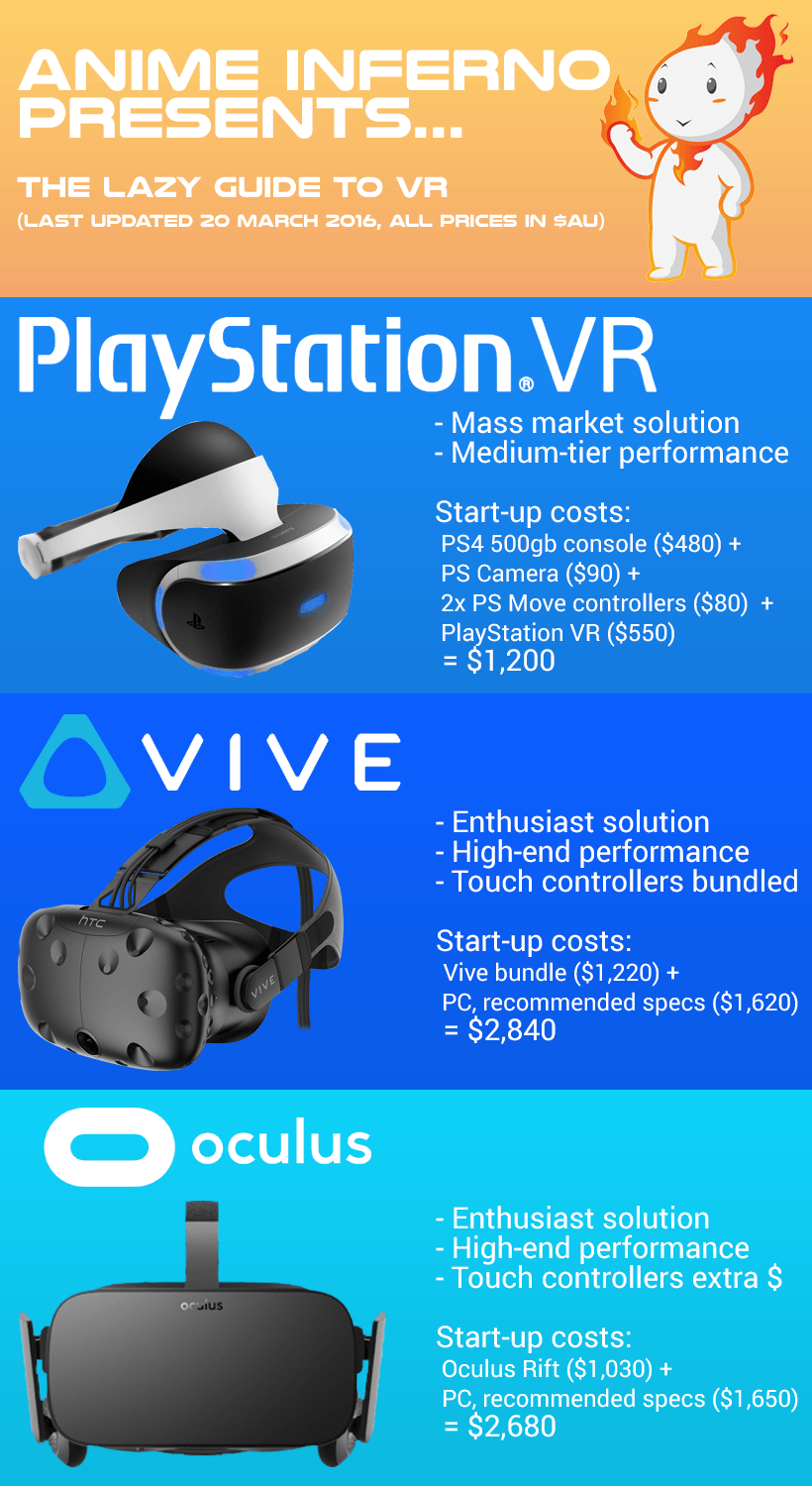 March 2016 VR round-up - PS VR vs Vive vs Oculus infographic image
